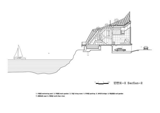 House-Island-30