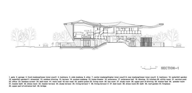 ga-on-jai-iroje-khm-architects_sec-1