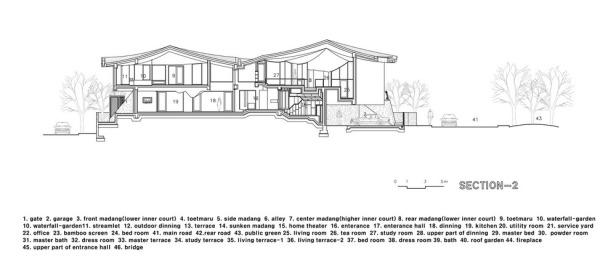 ga-on-jai-iroje-khm-architects_sec-2
