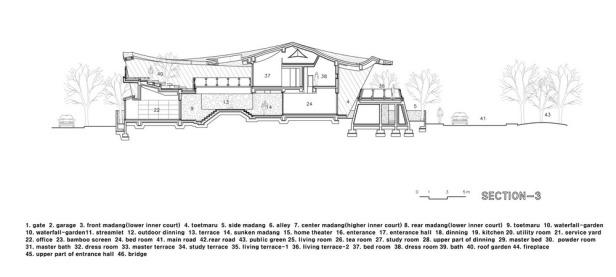 ga-on-jai-iroje-khm-architects_sec-3