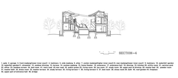 ga-on-jai-iroje-khm-architects_sec-4